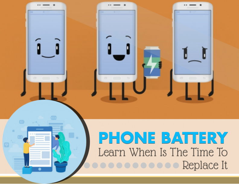 Learn When It's Time to Replace the Phone Battery